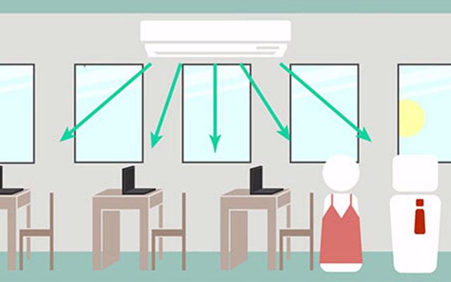 fontes de calor aparelho de ar condicionado trabalhar mais